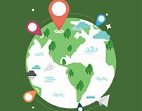 Earth Location