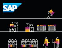 SAP Posters