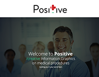 Interactive medical educational guide - Positive