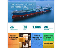 Sibur website of the Russian company