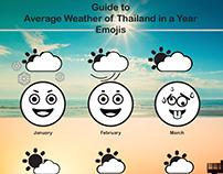 Thailand Weather Emojis Design