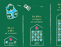 Infografías Selfbank 1