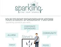 Concept-- Sparklinq Sponsorship Platform