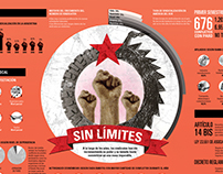 UNLIMITED | Infographic