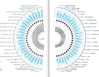 ARCHITECT magazine | Top 50 firms