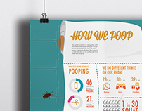 How We Poop