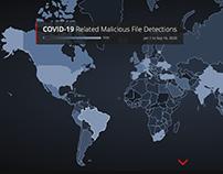 COVID-19 Threats Dashboard