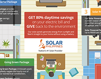 Solar Philippines Brochure Concept