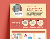 Design da Informação | Leite materno