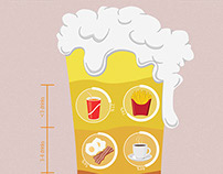 Hangover foods infographic