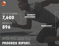 Nike Progress Report Template (Powerpoint)