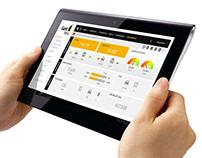 DashBoard Design / Client: GetWise®