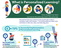 Infographics What is personalized learning