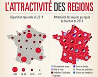 Infographie France HSBC