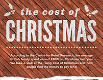 The Cost of Christmas - Infographic