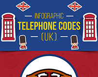 Telephone-Codes-Infographic