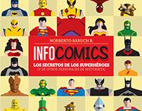 COMPLETA: Infocomics de Norberto Baruch.