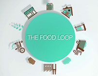 Obeo Food Loop Explainer