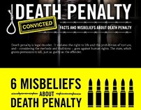 Death penalty infographics for Amnesty International