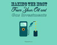 Making the Most From Your Oil and Gas Investments [Gif]