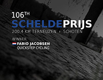 Scheldeprijs - shooting photo