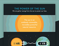 Infographic about portable solar for Peppermint Energy