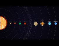 Solar System - Animated Info Graphic