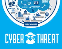 Cyber Threat Landscspe