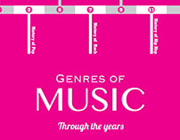 Genres of Music: Through the Years (Book Design)
