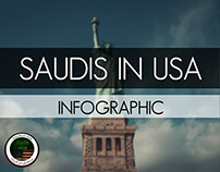 Saudis in USA Infographic