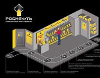 Infographic Rosneft