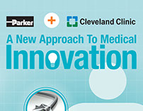 Parker Hannifin Medical Innovation Infographic