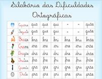 Banner - Silabários das Dificuldades Ortográficas