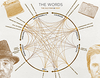 CBS Films: The Words Infographic