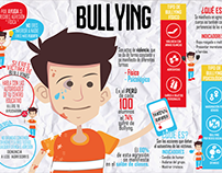Infografia de Bullying - Proyecto de tesis