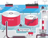 TOTAL - refinery infographic