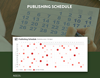 UX | Redesign Creator Scorecard - Publishing Schedule