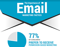 Why You Don't Understand Email Marketing