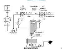 Diseño de Ingeniería de Detalle y Planos y Diagramas