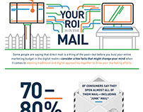 Why Use Direct Mail?