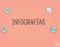 Infografías {ida