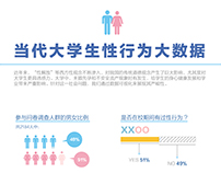 College Students Sexually Active in China
