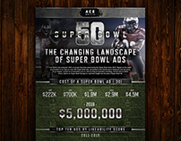 Super Bowl 50 Infographic