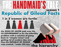 The Handmaid's Tale Republic of Gilead Infographic