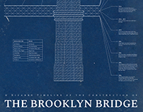 Information Design—The Brooklyn Bridge
