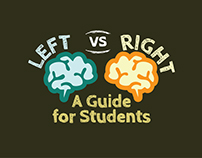 Right vs. Left Brain | Infographic