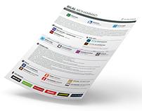 Creative Resume - 2015