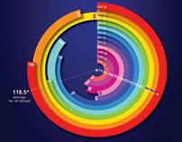 Infograph Design