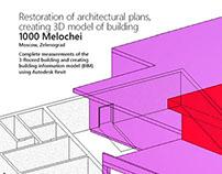"3D model of ""1000 Melochei"", Zelenograd"