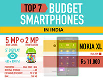 Infographic - Mobile Phones in India